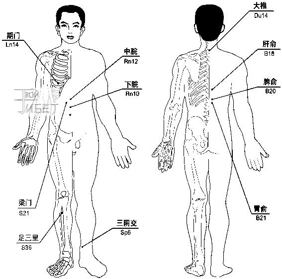 Схема лечения магнито-вакуумными массажными банками острого гастрита, хронического гастрита.